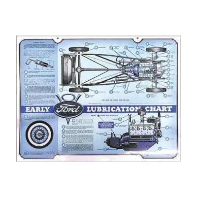 Lubrication Chart - 17 X 22 - Early V8 Cars
