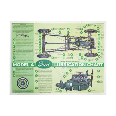 Poster - Model A Lubrication Chart - 17 x 22