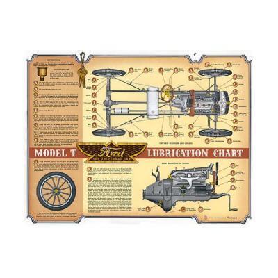 Model T Ford Lubrication Chart - 17 X 22 - Gloss Finish