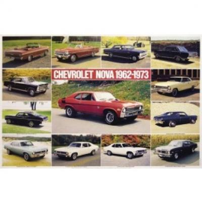 Nova & Chevy II Poster, 1962-1973